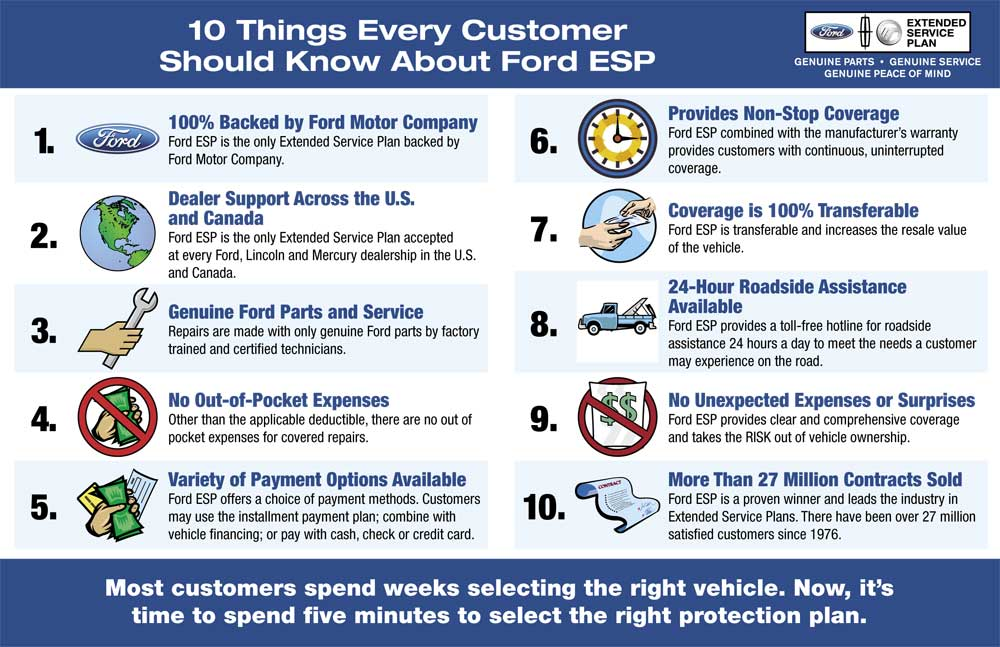Ford Extended Warranty >> Ford Esp Genuine Ford Extended Warranty